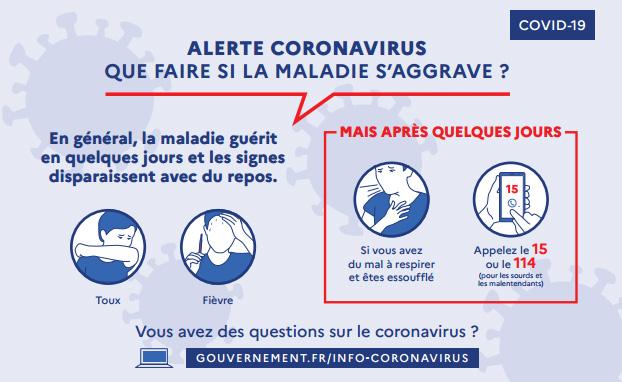 Coronavirus-Agravation