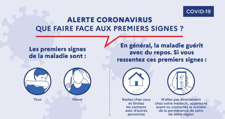 Coronavirus-Premiers-signes